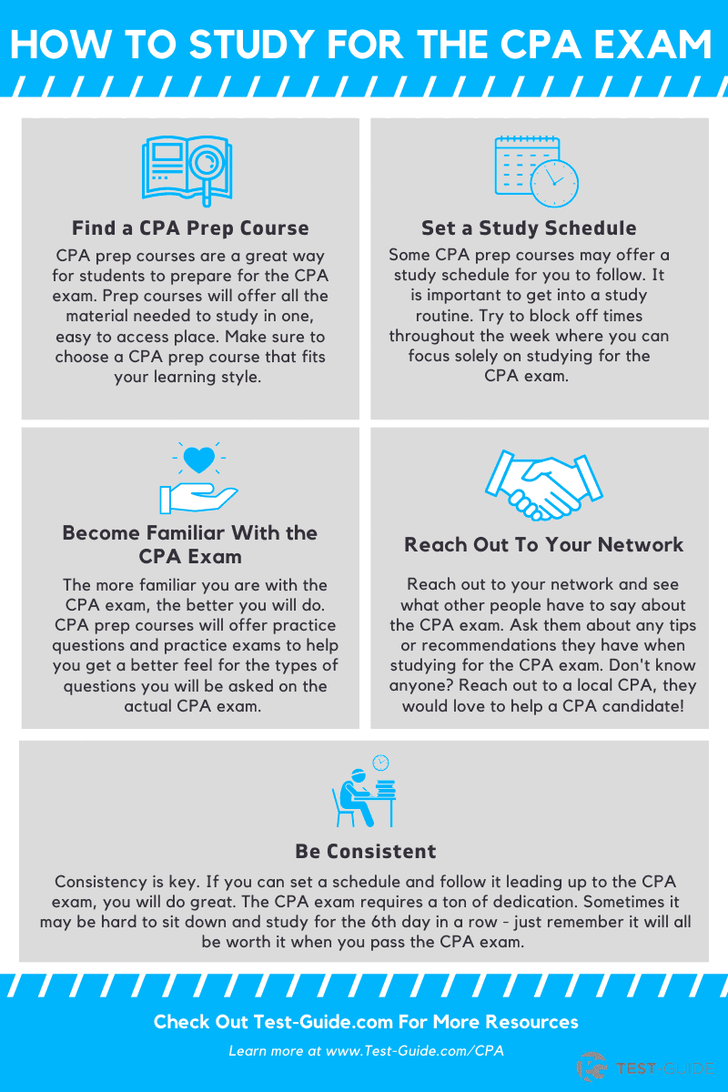 How to Study for the CPA Exam