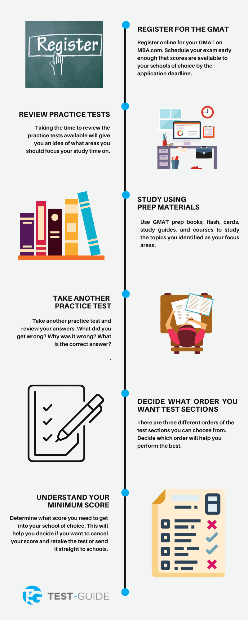 How to study for the GMAT