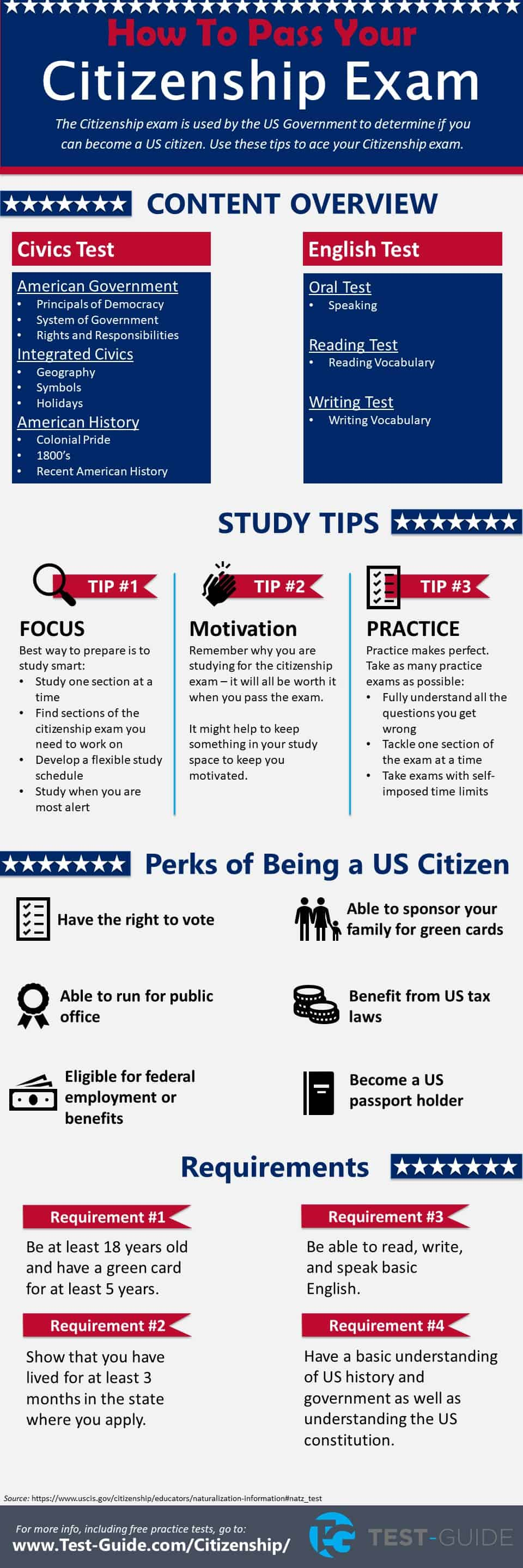 picture relating to Printable United States Citizenship Test identify No cost Citizenship Train Exams for 2019 [100 Formal