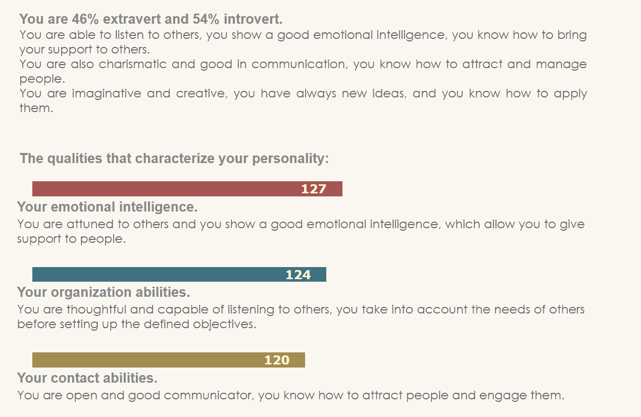 TestColor Personality Results