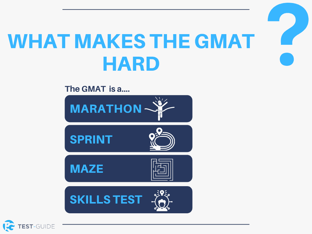What Makes The GMAT Hard?