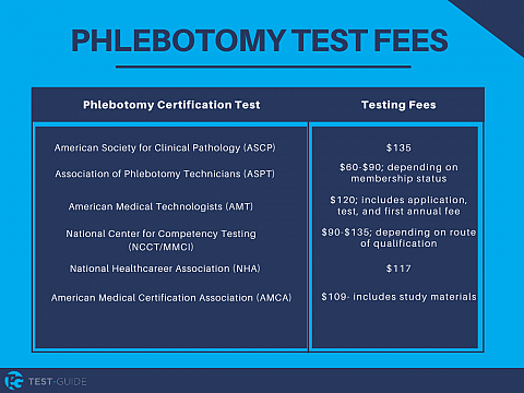 Free Phlebotomy Practice Tests 2021 100 Questions